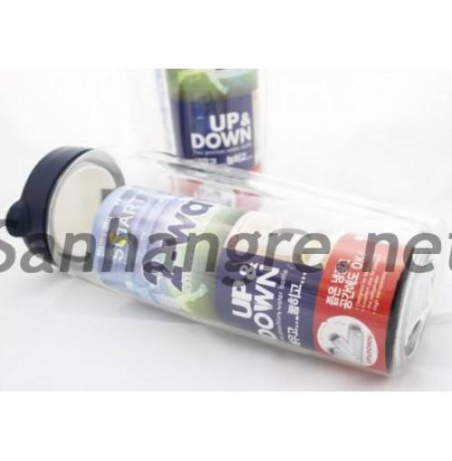 Bình Nước Lock & Lock Aqua Glass Water Bottle 1,9L
