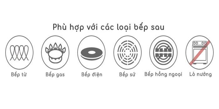 Nồi Ceramic vân đá đáy từ ILO Kitchen Hàn Quốc 18cm nắp kính