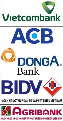 Logo các ngân hàng